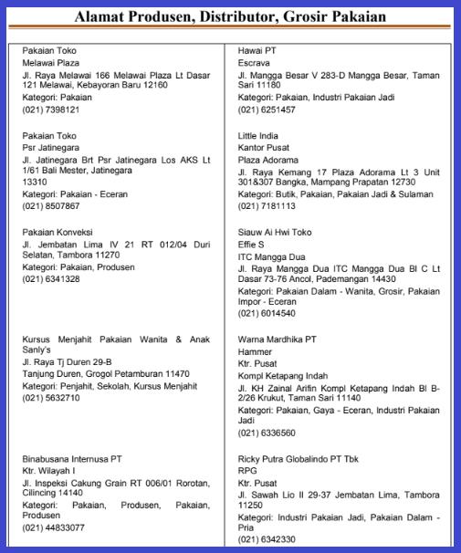 database supplier pakaian Indonesia