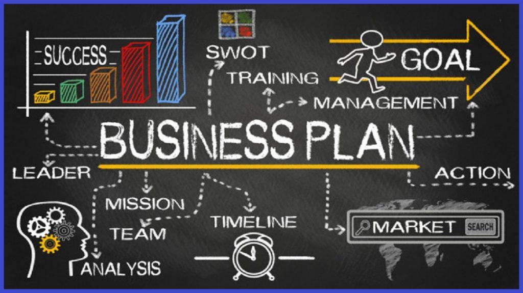 set paln bisnis online sukses