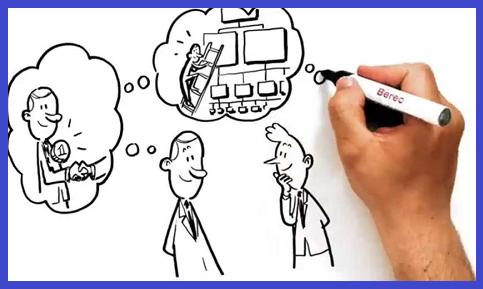 Cara memberi edukasi calon Customer di Bisnis Online